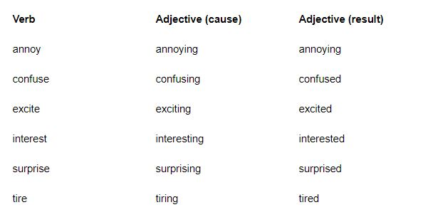 Adjectives | Stop making these 7 grammar mistakes | Oxford House Barcelona