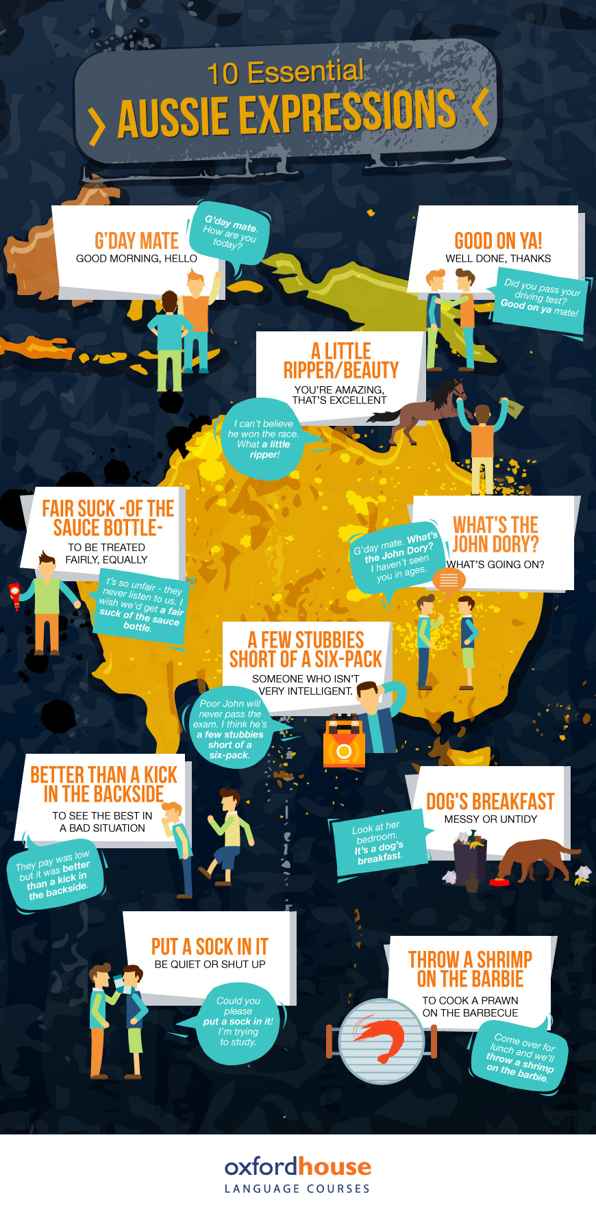 10 Essential Australian Expressions [Infographic] | Oxford House Barcelona
