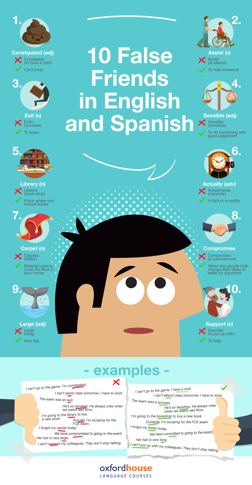10 False Friends in English and Spanish - Infographic