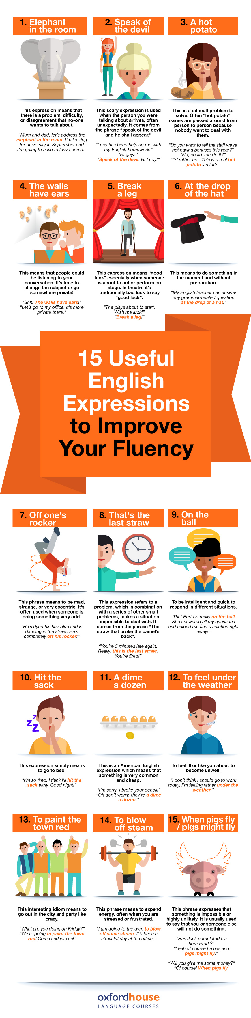 15 Useful English Expressions to Improve your Fluency [Infographic] | Oxford House Barcelona